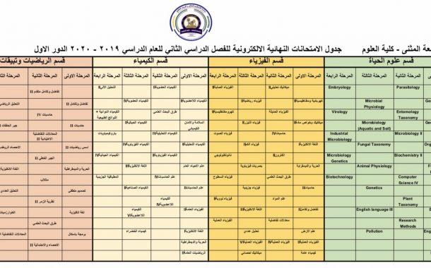 جدول الامتحانات النهائية الإلكترونية للفصل الدراسي الثاني للعام الدراسي 2019 – 2020  الدور الاول