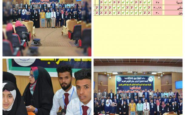 أولمبياد الرياضيات الاول للجامعات العراقية بمشاركة اقسام الرياضيات مِن جامعات الكوفة والقادسية والمثنى وبابل وكربلاء …